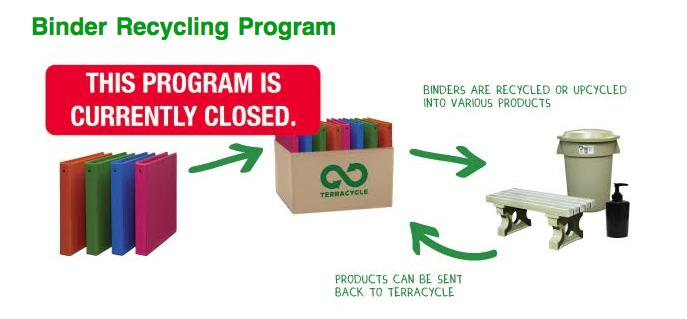 no more vinyl binder recycling